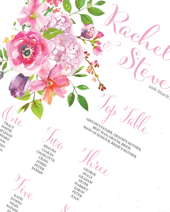 Tops Designs - Pink Floral Table Plan