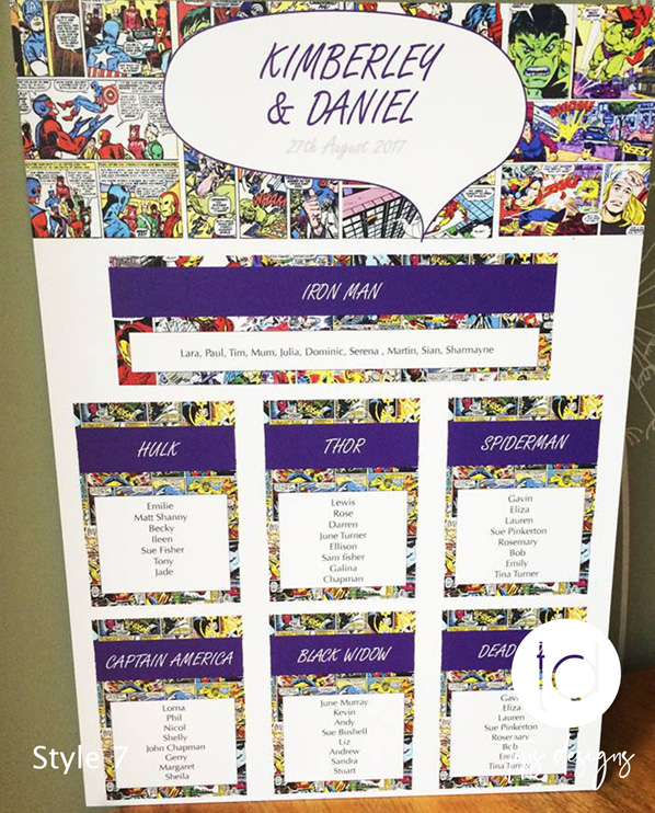 Tops Designs - Comic Table Plan